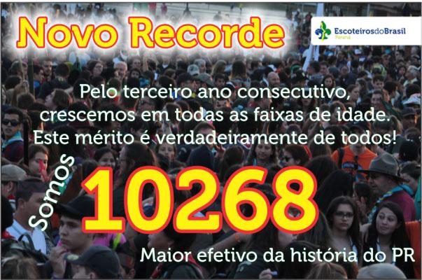 Novo Recorde